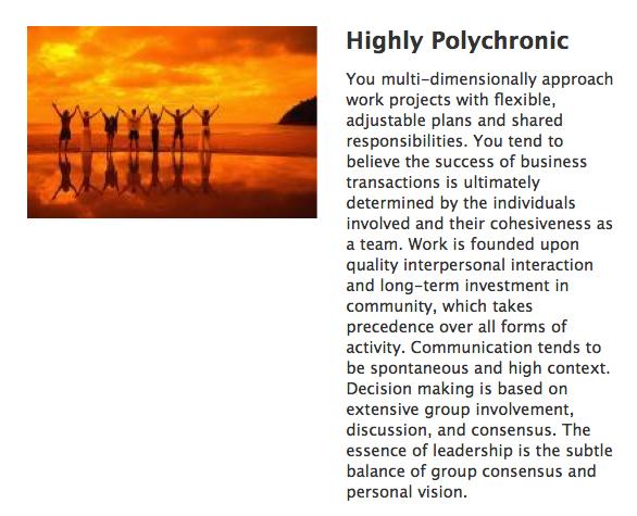 highlypolychronic